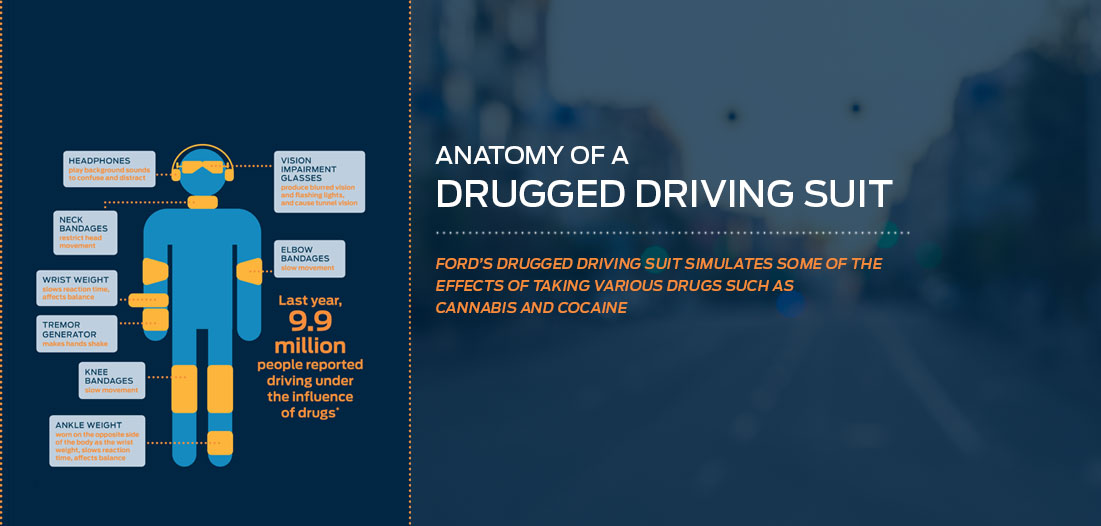 Drugged Driving Suit - PRESS RELEASE